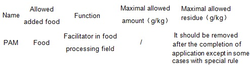 The maximum amount for food additives as maximal allowable residue